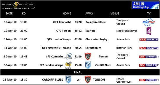 Amlin Challenge Cup Knock Out Fixtures