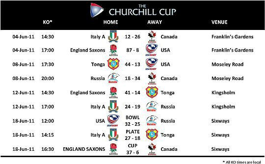 Churchill Cup 2011 Fixtures & Results