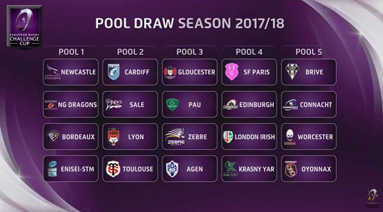 ER Challenge Cup Pool Draw 2017 18