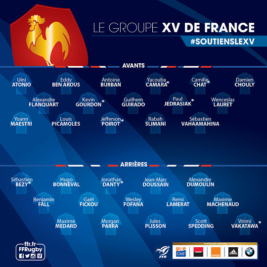 France Six Nations 2016 squad