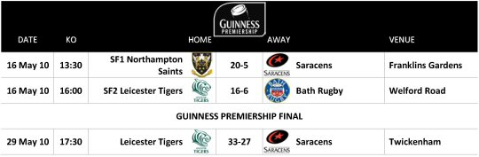 Guinness Premiership Fixtures