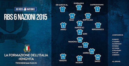 Italy team for England RBS Six Nations 2015