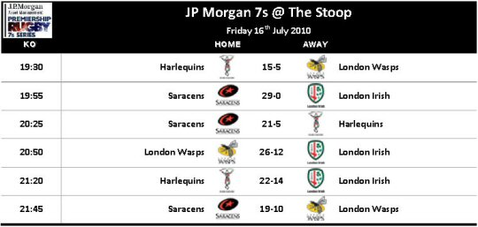 JP Morgan 7s Results The Stoop
