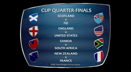 Paris 7s Quarter Finals 2017