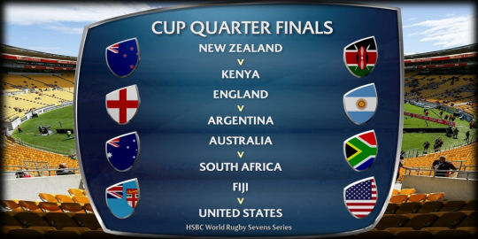 Quarter Finals Wellington 7s 2016