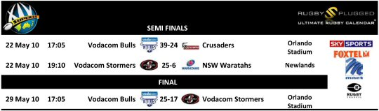 Super 14 Semi Finals