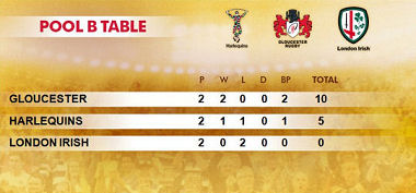 Singha 7s Group B Table 2017