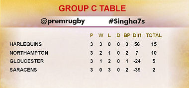 Singha 7s Group C Table 2016