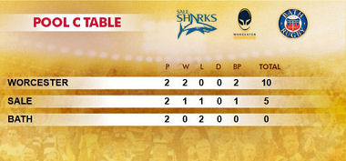 Singha 7s Group C Table 2017