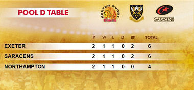 Singha 7s Group D Table 2017