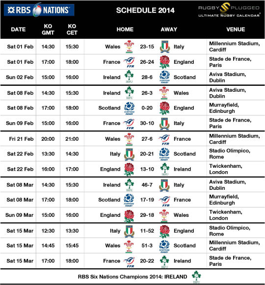 RBS 6 Nations Schedule 2014