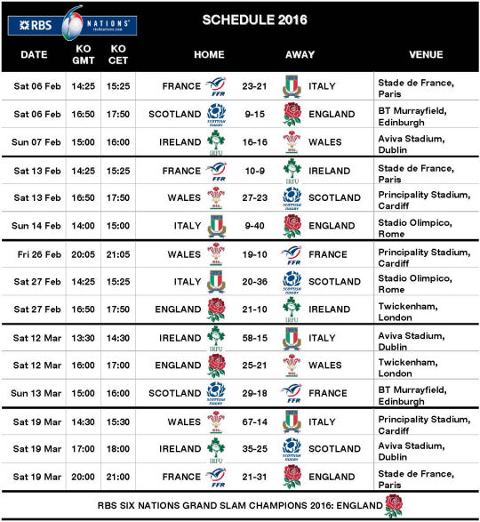 six nations 2017 fixtures